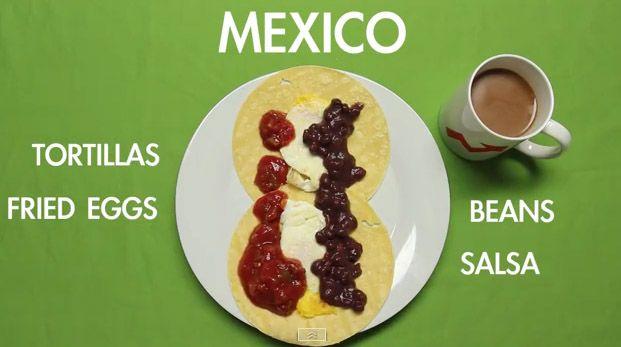 Breakfast Around The World Mexico Travel Pinterest Food - Breakfast around world