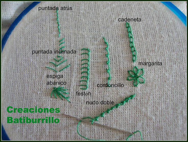 Bordado: Puntadas básicas I | Aprender manualidades es facilisimo.com