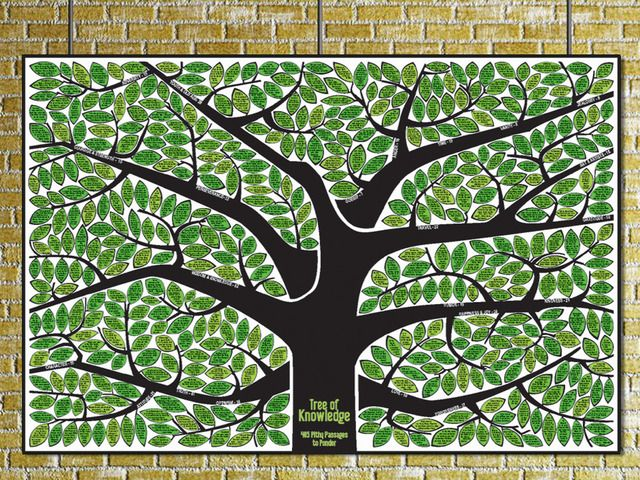 Tree of Knowledge Poster by kara bishop — Kickstarter.65 philosophical quotes nestled in the leaves of a tree. A great gift for teachers and scholars, delivered in time for the holidays.