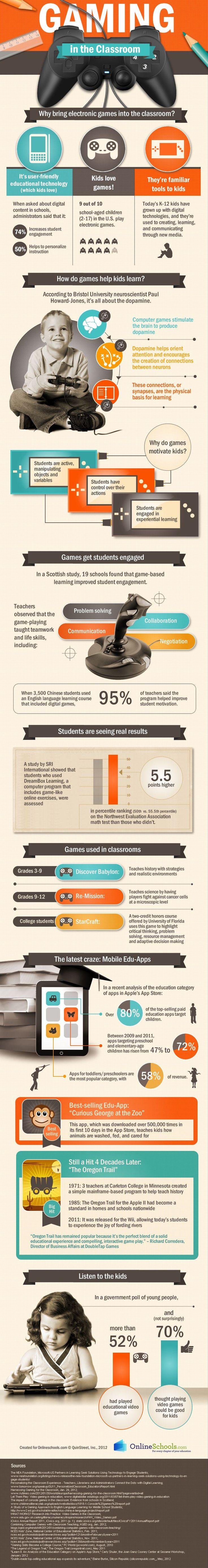 Les jeux vidéo favorisent l'apprentissage à l'école