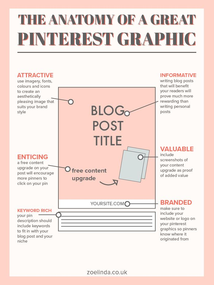 "Getting a Pinterest graphic right can mean more clicks, more repins, more pageviews, more readers, and more sales! Are you doing everything you can to make sure your Pinterest graphics ""wow"" your audience? Click through to find out!"