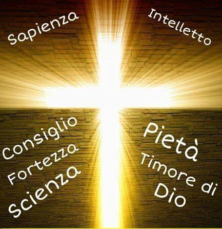 LO SPIRITO SANTO OPERA DENTRO DI TE :: www.vitamonasticapassionista.com