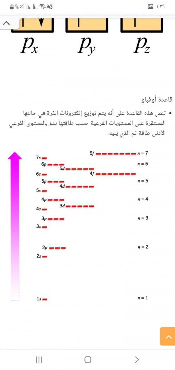 تم الإجابة عليه يعبأ المستوى الفرعي 6s بالالكترونات قبل المستوى 4f Word Search Puzzle Words Word Search