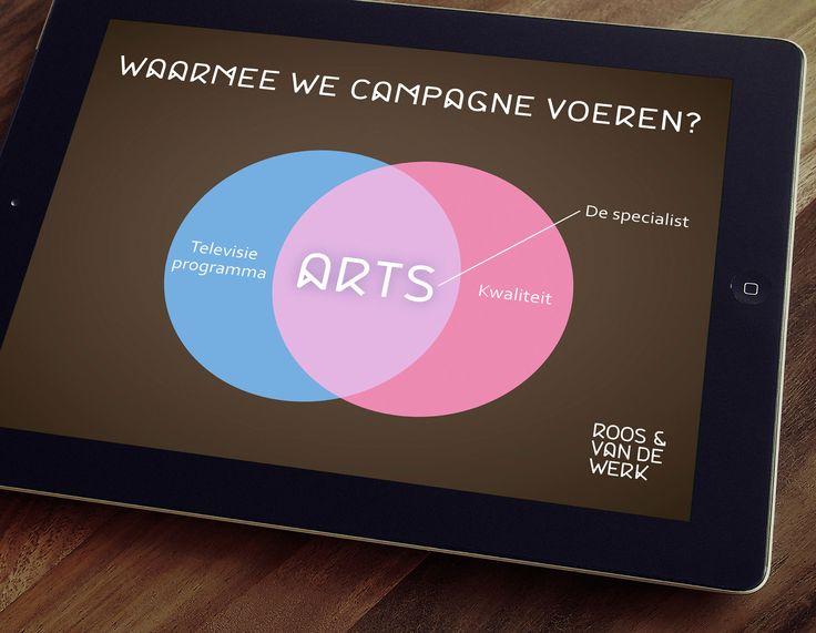 Roos & Van de Werk — Visuele identiteit — Taken By Storm
