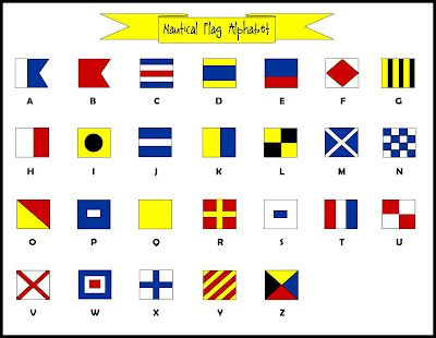 did you know that there is a nautical flag for every letter of the alphabet