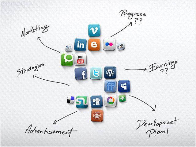 Komunikacja Marketingowa - Zdobędziesz wiedzę dotyczącą instrumentów promocji, komunikacji społecznej. Nauczysz się charakteryzować metody i techniki planowania działań promocyjnych. Dowiesz się, jak opracowywać kampanie promocyjne.  Nabędziesz umiejętność komunikowania marketingowego w ramach PR. Dowiesz się, jak nawiązywać i podtrzymywać kontakty z otoczeniem społecznym i mass mediami.