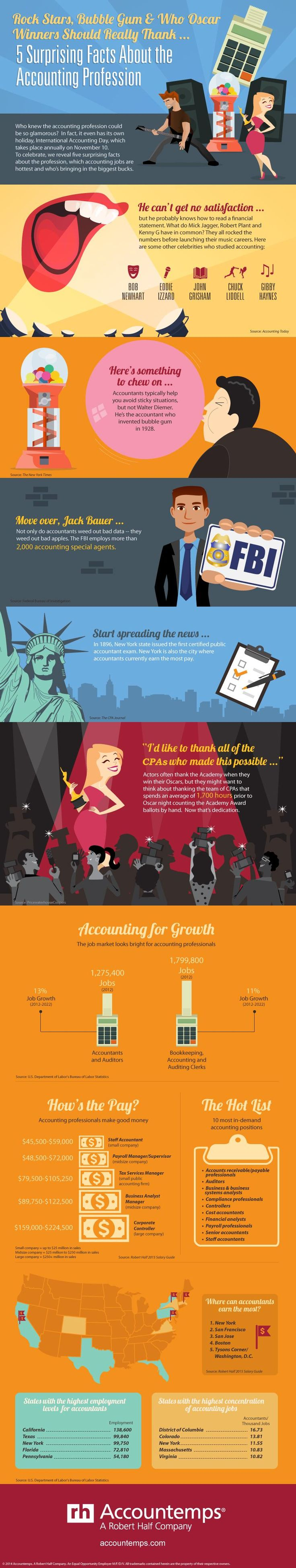International_Accounting_Day_Infographic