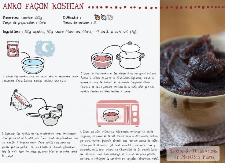 anko recette -pâte à tartiner azukis