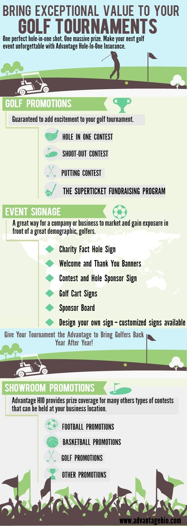 Golf tournament sponsorship ideas | Hole in one insurance companies | Advantagehio.com