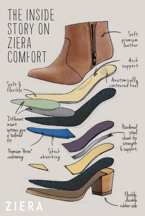 Ziera - layers of comfort and technology
