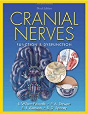 Cranial Nerves and their Functions
