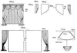 Картинки по запросу выкройки штор для кухни своими руками