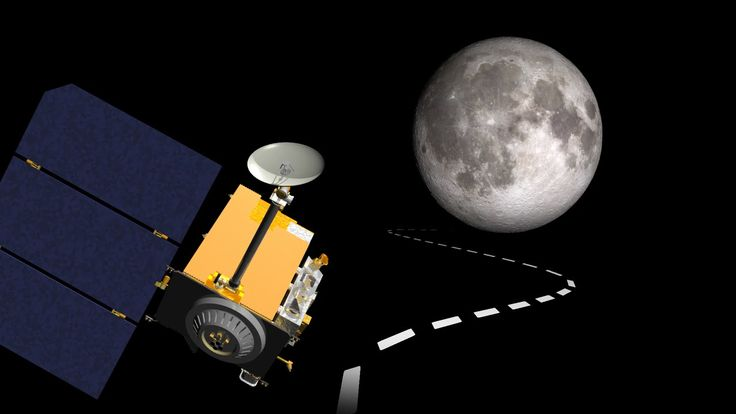 NASA | Driving A Lunar Spacecraft - Want to fly a spacecraft around the Moon? Take this video for a spin to see how NASA operates the Lunar Reconnaissance Orbiter.  :   		NASA Goddard - 27 Jul 2015