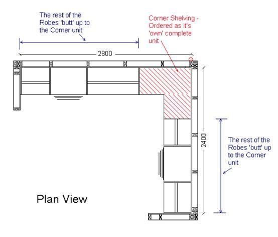 Corner Shelf Unit In An L Shaped Closet: Top Elevation