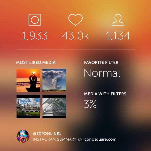 Porque el impacto no para! Ya nos sigues? te invitamos a ser parte de nuevas historias de otro mundo.http://instagram.com/exponline1