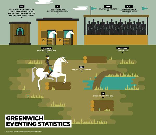 infographic-design-infographics-roundup-inspiration-graphic-design-006