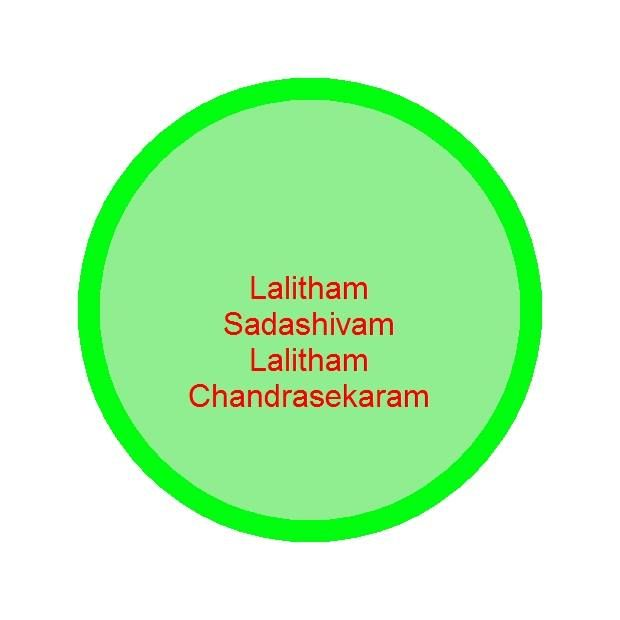 Wipe Your (Karmic) Debt  (eases tight financial situations and health emergencies) Mantra: Lalitham Sadashivam Lalitham Chandrasekaram Additional Information: If you are in a tight financial situation, this mantra eases the situation and one will be saved from availing loan. There won't be any financial hiccups, as you would always have money. This mantra helps reprogram your mind and thus your life. Life is decided (formed) by our karma, our thoughts, emotions and reactions to incidents in…