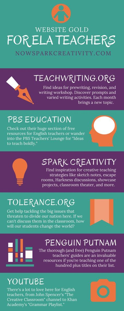 Teachers, check out this linked guide to free English Language Arts web resources for middle and high school students. In it I'll share the very best websites I've found for creative free lesson plans and classroom strategies.