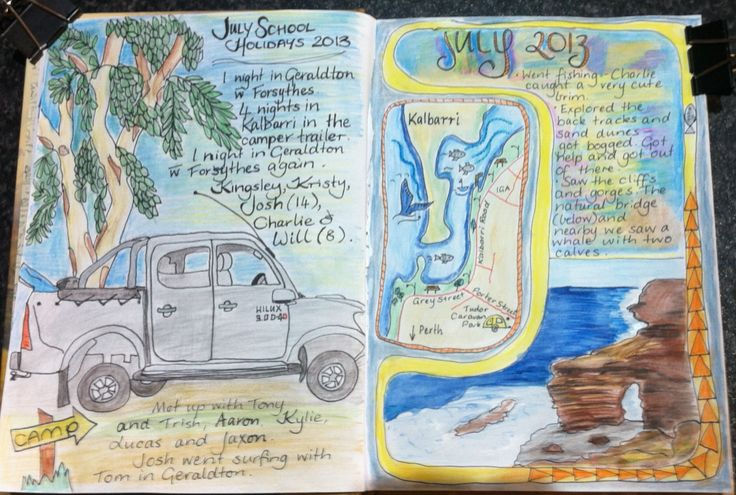My very first travel journal attempt.  Trying to capture our camping trip to Kalbarri, Western Australia.