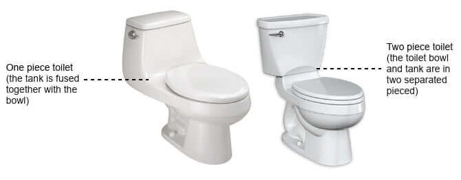 Difference Between One Piece And Two Piece Toilet Toilet One Piece Toilets Consumer Products