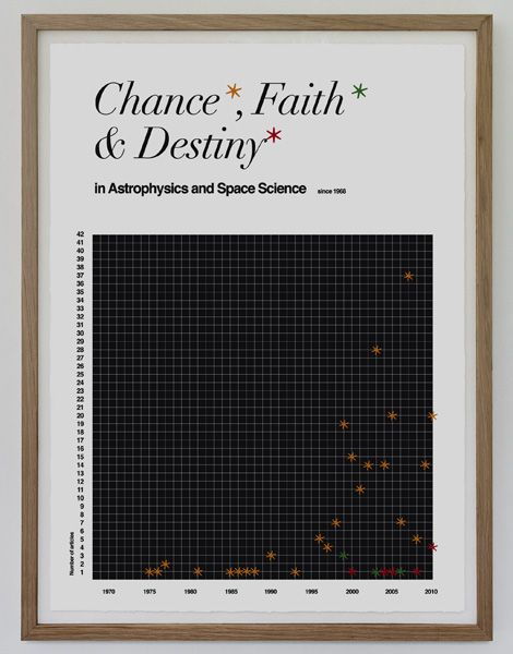 Chance, Faith & Destiny…