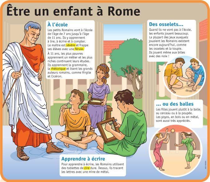 Fiche exposés : Être un enfant à Rome