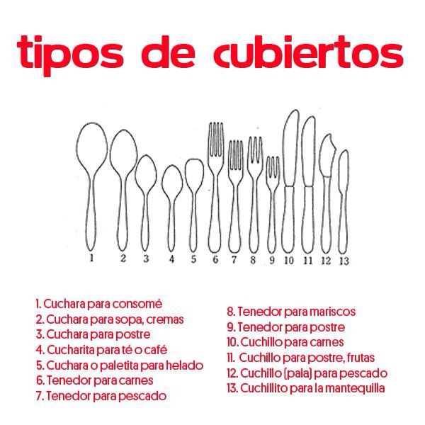 Tipos de cubiertos de mesa