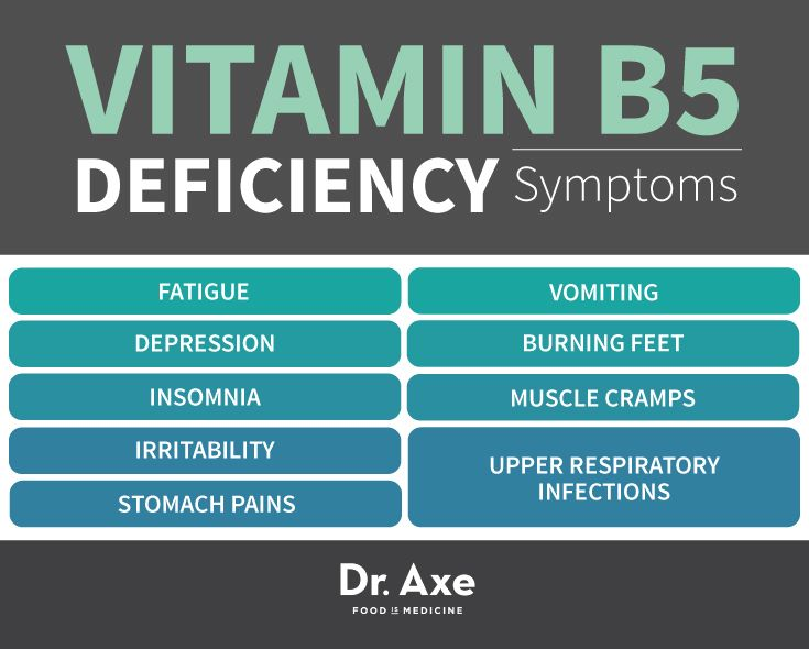 Vitamin B5 / Pantothenic Acid Deficiency: How to Get Enough! - Dr. Axe