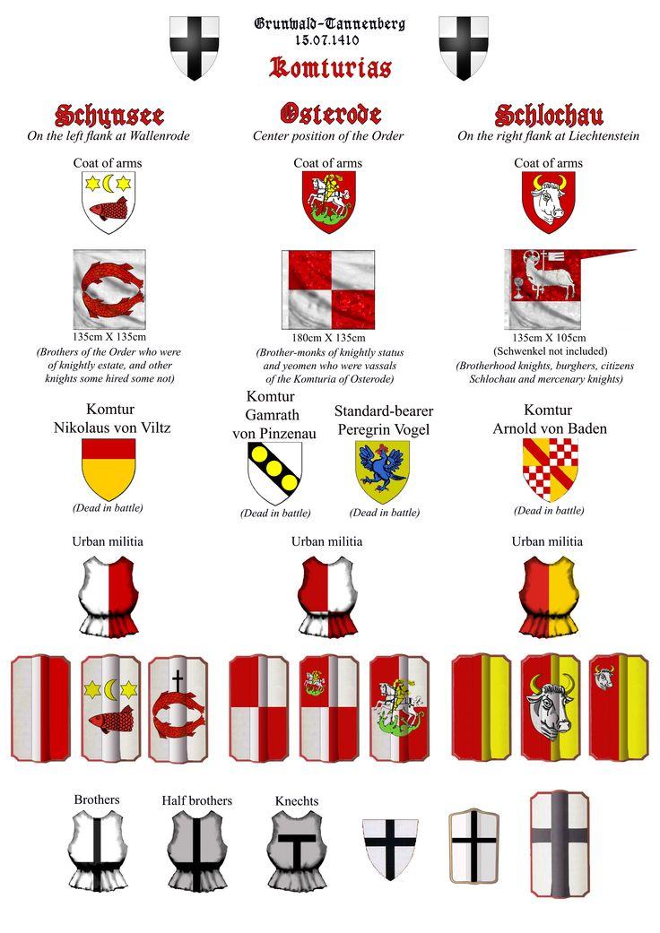 Komturie Kowalewska , Ostródzka i Człuchowska