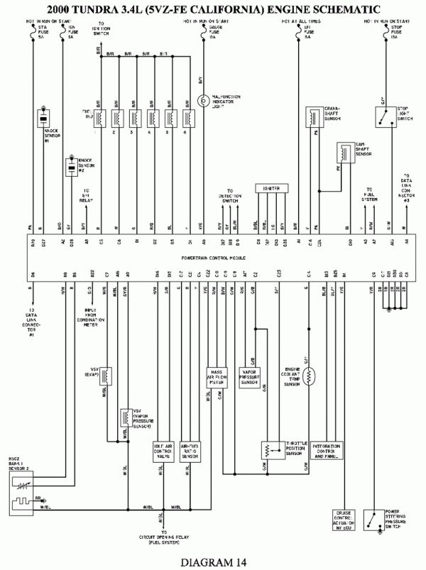 17 5vz Fe Engine Wiring Diagram Engine Diagram Wiringg Net Electrical Wiring Diagram 2011 Toyota Tundra Toyota