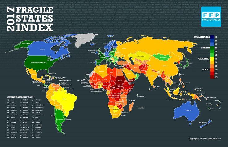 Fragile States Index (2017)