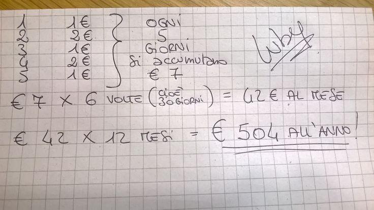 Piano risparmio.accumulo denaro.planner money.luby.come risparmiare soldi.i giorni pari mettere via 2€ quelli dispari 1€.
