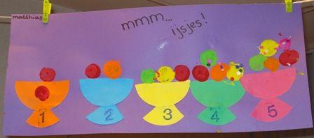 Lekker, ijsjes knutselen! Neem een vouwcirkel en knip die doormidden. De ene helft vouw je dubbel (dit wordt de voet van de schaal). Stempel de cijfers, en plak evenveel plakcirkels (ijsbolletjes) >> Juf Joyce ijsbolletjes tellen