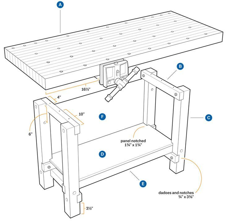 3968 Best Woodworking Images Tools