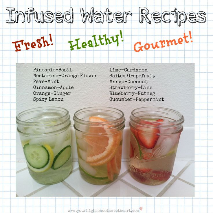 healthy infused water recipes