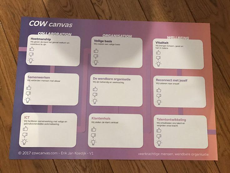 Vorige week is het boek 'RESET!' van Erik Jan Koedijk gelanceerd en nu is ook het COW-canvas klaar. Dit staat voor Collaboration, Organisation en Wellbeing en vormt de basis om aan de hand van 9 stappen in beweging te komen. Met het boek' RESET! helpt Erik Jan je om stap voor stap het canvas in te vullen en om er vervolgens concreet mee aan de slag te gaan. Welke stappen kun jij maken om door te groeien en succesvol te blijven?    #reset #erikjankoedijk #futurouitgevers