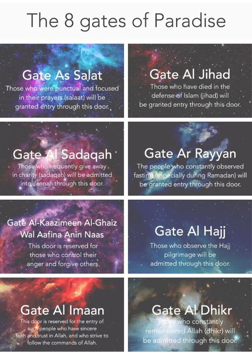 Ya Allah, let every Muslim enter through a gate! Allahuma Ameen❤️