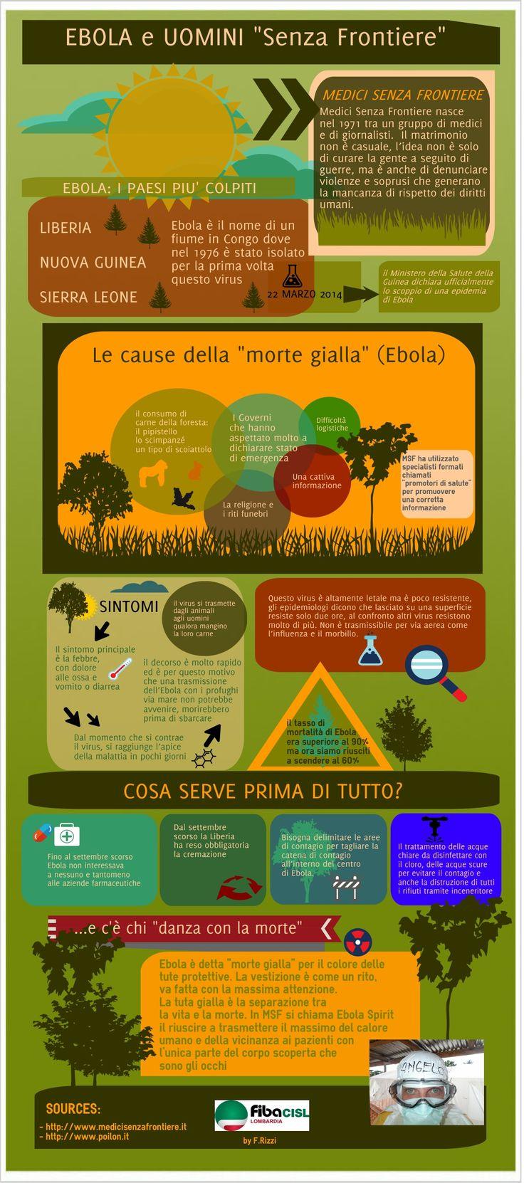 #ebola Angelo Rusconi per Medici senza frontiere e Poilon
