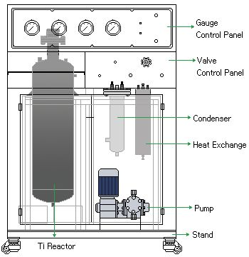Power Plant Research - LOOP series . Stress corrosion cracking (SCC) can lead to unexpected sudden failure of normally ductile metals subjected to a tensile stress, especially at elevated temperature in the case of metals. SCC is highly chemically specific in that certain alloys are likely to undergo SCC only when exposed to a small number of chemical environments.http://www.suflux.com/