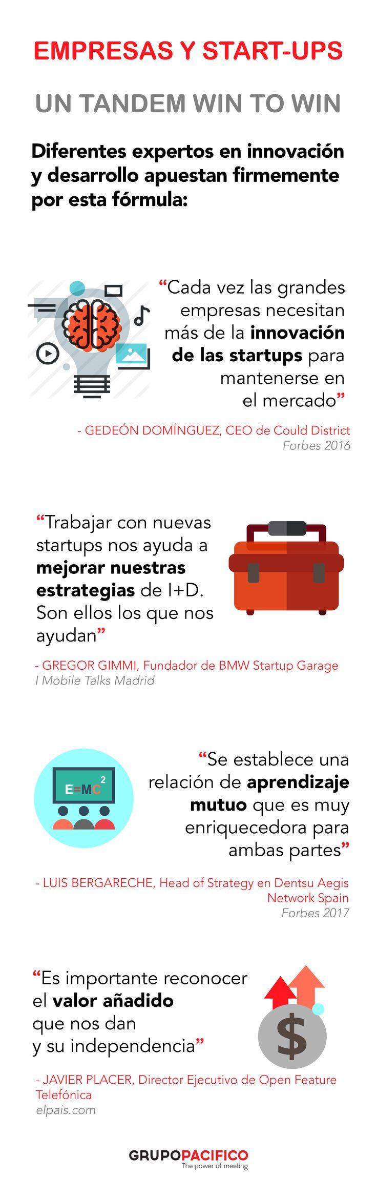 En GP creemos que las grandes empresas podemos (y debemos) aprender innovación, inmediatez y digitalización de las start-ups #infografía