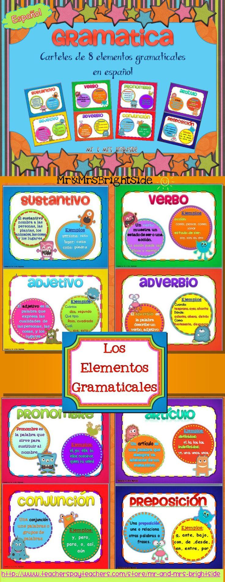 Carteles gramática: sustantivo, verbo, pronombre, artículo, adjetivo, adverbio, conjunción y preposición.