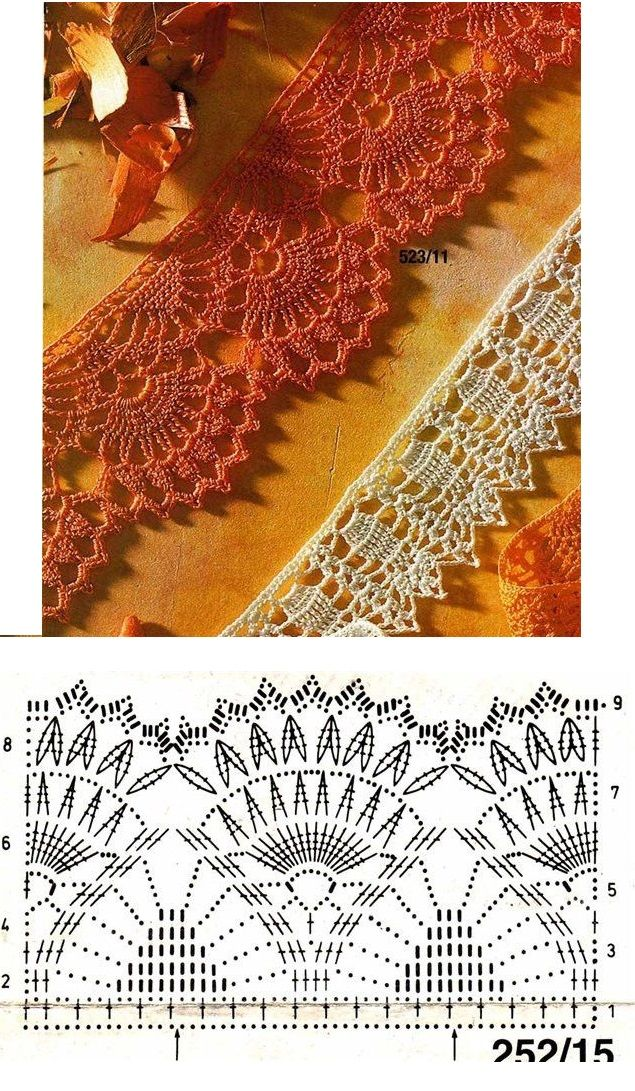 #76_AUTUMN Crochet Edging and Diagram