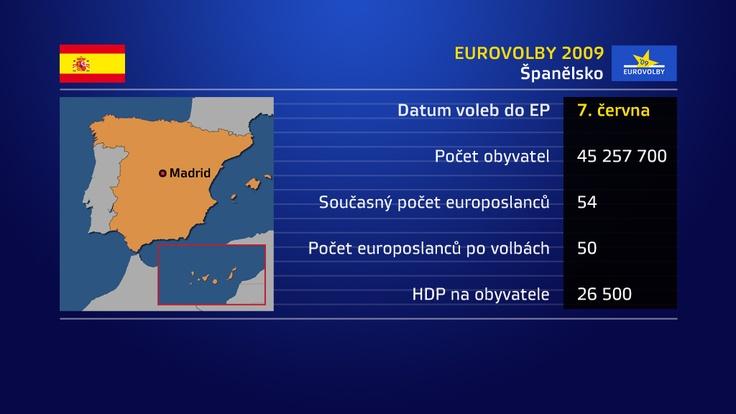 infografika * Zpravodajská televize Z1 @ 2008 - 2011