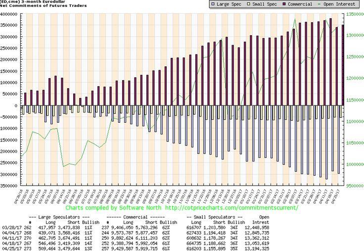 Finanziariamente parlando: #COT Reporting #Forex #Trading #Money #Wellness #Tradingforlife #Forexstrategy