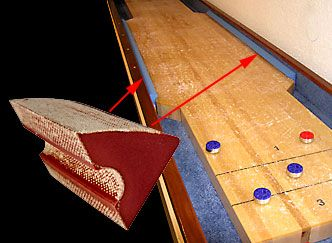 Bumper Cushions For Shuffleboard Table. Regulation ...