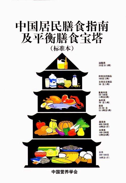 La dieta asiática es una dieta natural conocida por su curación, así como sus propiedades de aumentar el metabolismo. A causa de los aceleradores del metabolismo que se encuentran de forma natural en esta dieta a base de arroz, la dieta asiática se está utilizando hoy en día como una solución para bajar de peso. La dieta tradicional de Asia tiene la capacidad de causar una rápida pérdida permanente de grasa e incluso revertir ciertas enfermedades graves.    Refleja las dietas basadas en ...