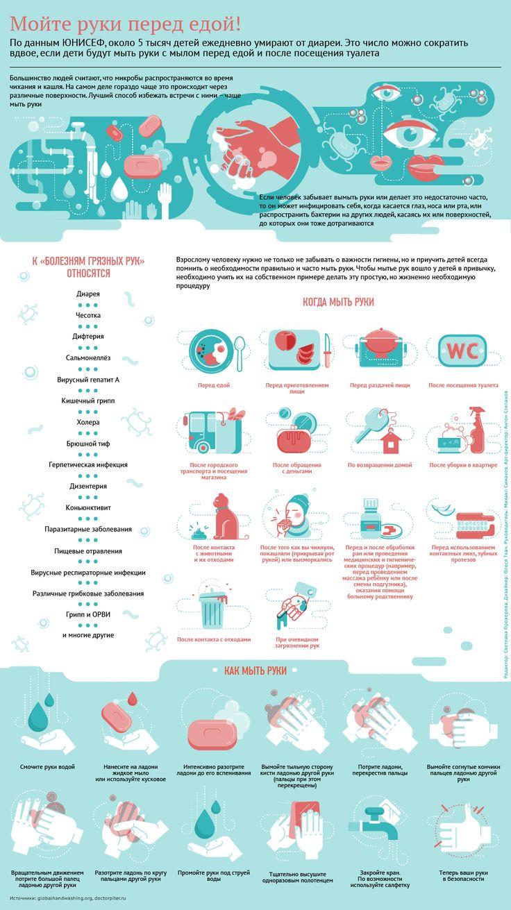 Как защитить организм от инфекций: мытье рук по правилам