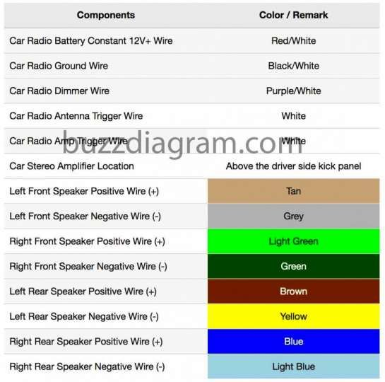 12  2003 Buick Rendezvous Car Stereo Wiring Diagram