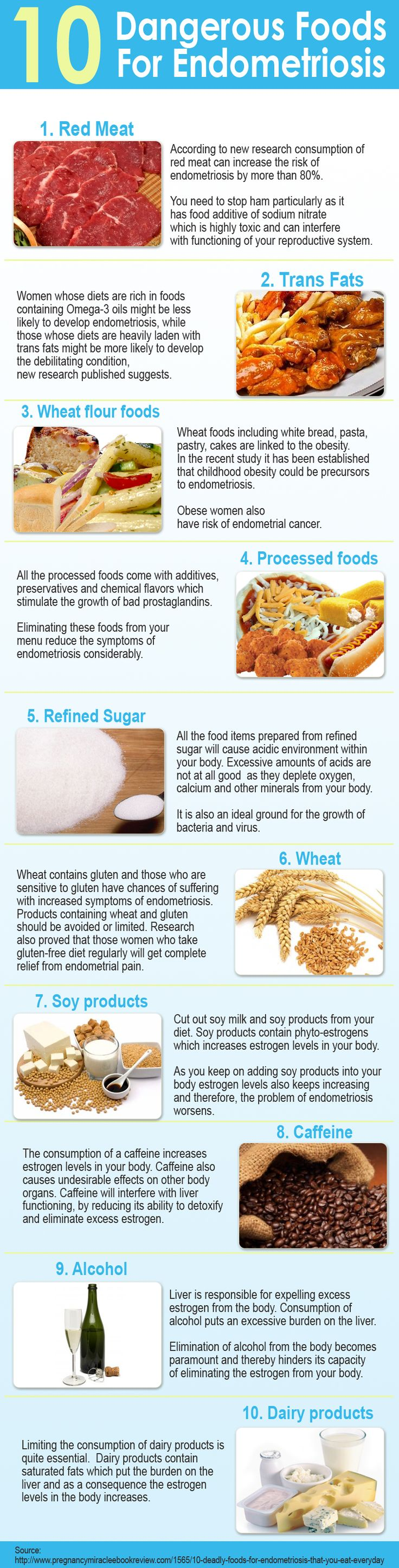 10 Dangerous Foods Endometriosis  read more: http://www.fightyourinfertility.com