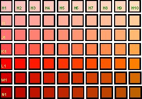 Red to Orange chart - saturated